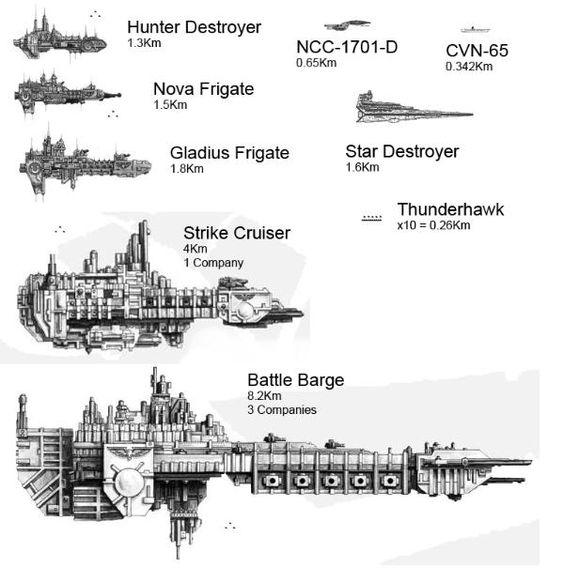 Pin On Fleet