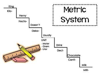 Homework help on metric system