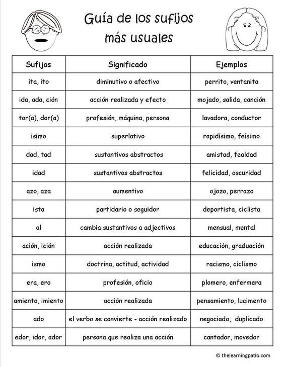 sufijos en español.  Muchas fichas más                                                                                                                                                                                 Más