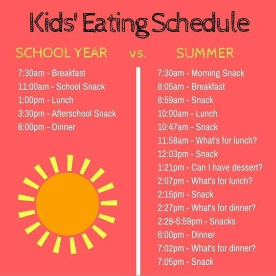 Kids summer eating schedule! Lol!