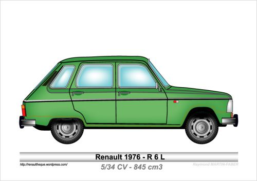 Renault 1975 A 1979