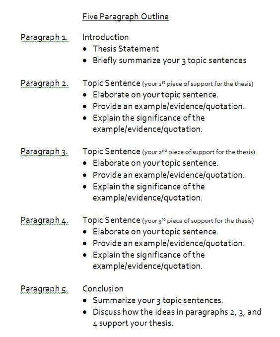 Resume Interrupted Itunes Store Downloads  Apple Support Example Of  Thesis On Al Capone Slideshare Importance Of English Essay also Business Plan Writers In Baltimore Md  How To Write A Good English Essay