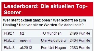 """Student der FernUni Hagen aktuell auf Platz 3 der Staufenbiel """"Best Student Challange 2013""""."""