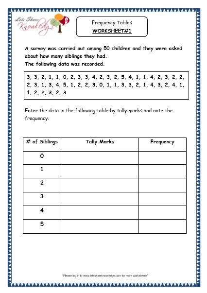 Grade 3 Maths Worksheets Pictorial Representation Of Data 15 3 Handling Data Frequency Tables 3rd Grade Math Worksheets Frequency Table Math Worksheet