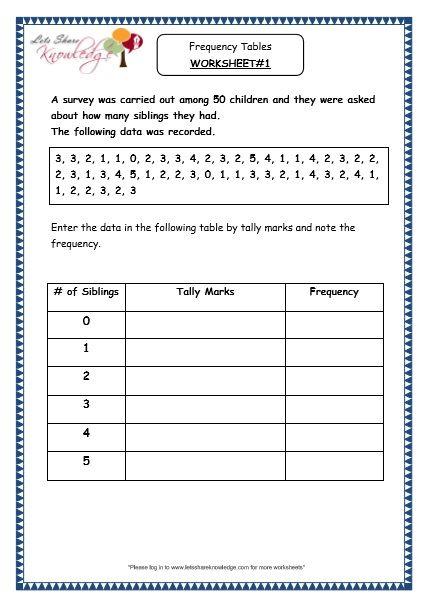 Our 5 Favorite 2nd Grade Math Worksheets Parenting Probability Worksheets 2nd Grade Math Worksheets Math Worksheets