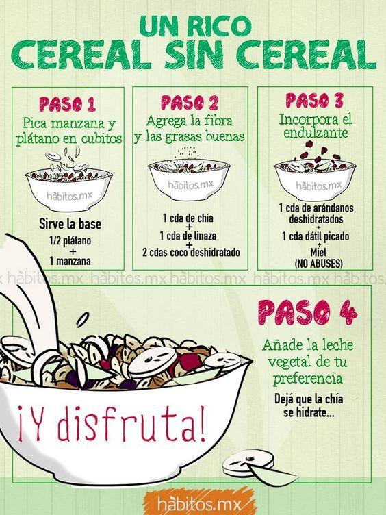 =Cereal sin cereal= 1 manzana 1/2 platano 1 cda chia 1 cda linaza 2 cda coco deshidratado 1 cda arandanos deshidratados leche vegetal