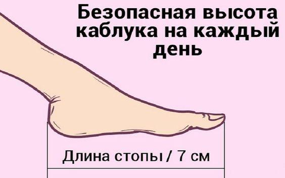 «Правильные» туфли подарят ощущение легкости, удобства и настоящего блаженства.