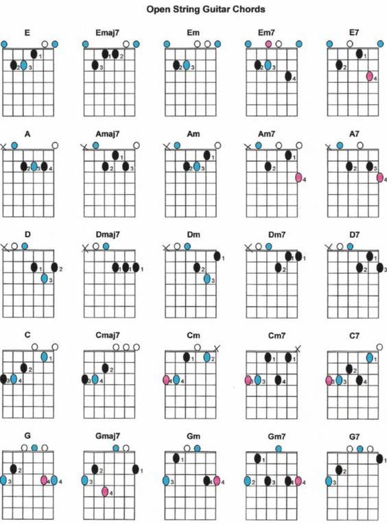 Piano piano chords em7 : Pinterest • The world's catalog of ideas