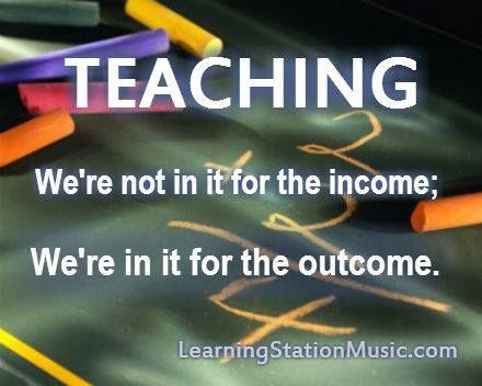 essays on teachers pay