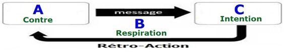 Contre ! - Page 2 B735c9a53bc08deca1180c18c02f8b72