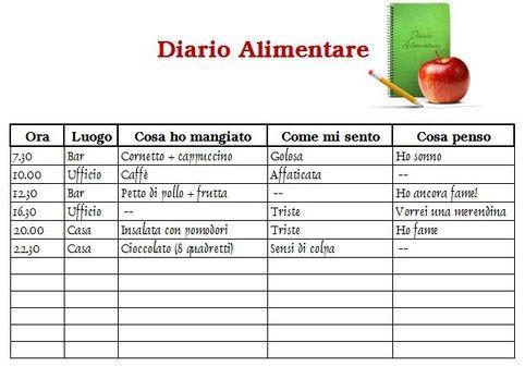 Il diario alimentare. - Il riflesso del porto sicuro - Dott.ssa Eleonora Arata - Psicologa Torino
