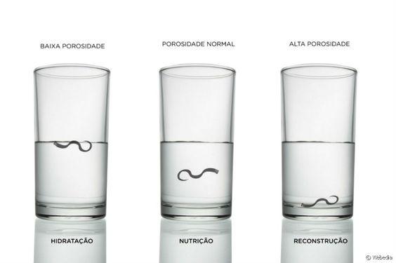 O teste com o copo vai mostrar se a sua porosidade capilar está baixa, média/normal ou alta: