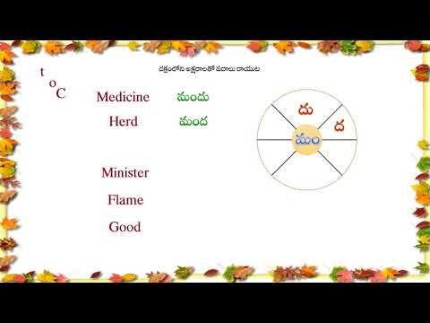 Telugu to English word Game Circle Game Word Circle | English word ...