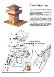 Limes watchtower Butzbach