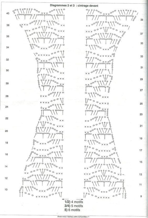 Gráficos - Crochê e Outros Fricotes: Grafico Bolero Vinho em Croche