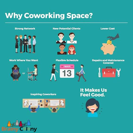 Benefits Of Co Working Coworking Space Design Coworking Space Coworking