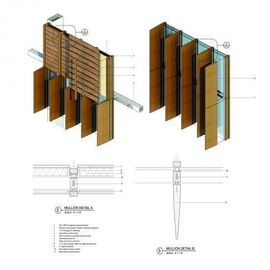 wood mullion curtain wall