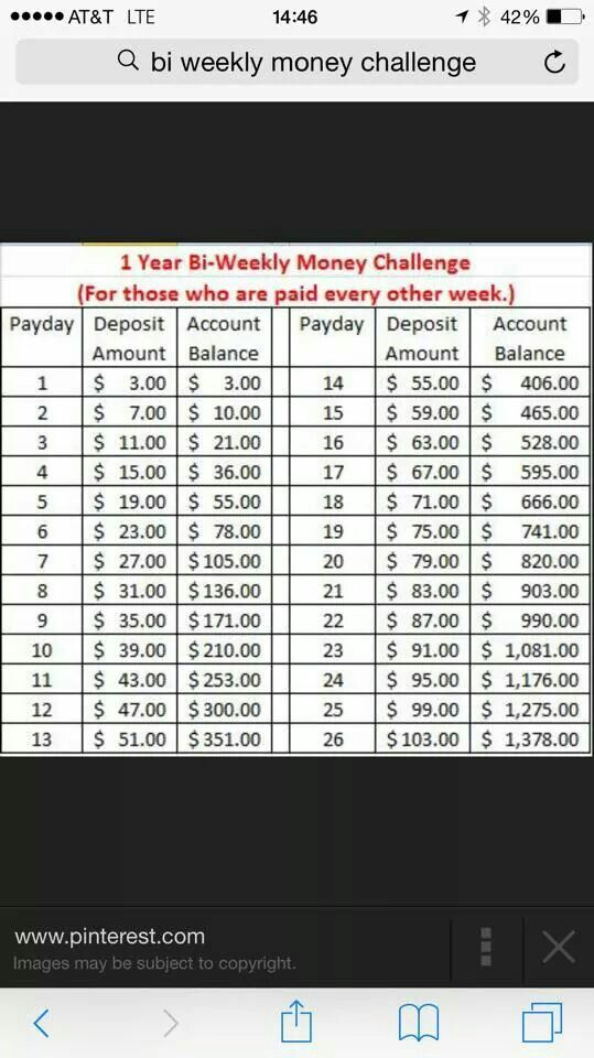 Bi Weekly Money Challenge Travel And Tips Pinterest