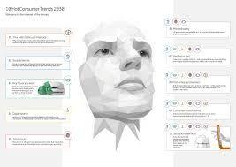 internet sentidos - Buscar con Google