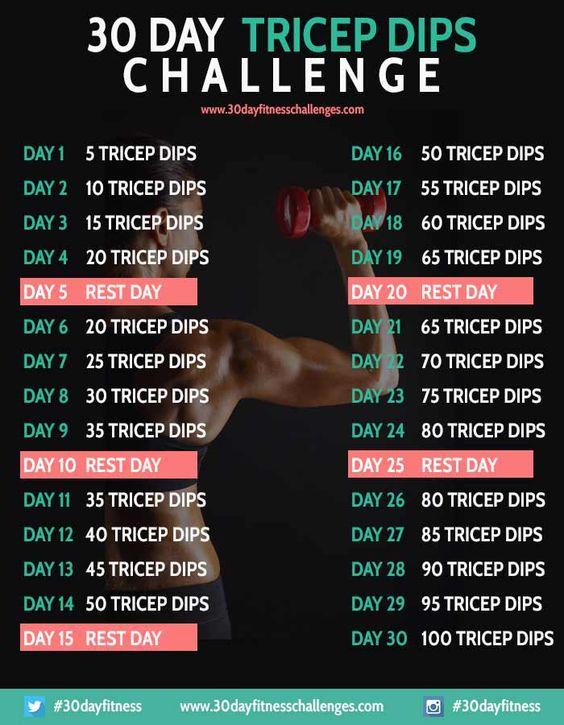 30 Día de tríceps Dips Fitness Challenge Gráfico