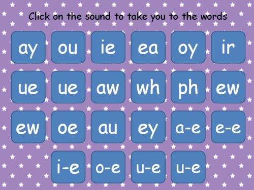 Phonics Phase 3 Alien Words PowerPoint   Phonics, Aliens and ...