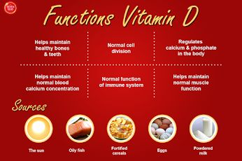 Here are just some of the benefits of Vitamin D!   YOUR HEALTH - Community - Google+