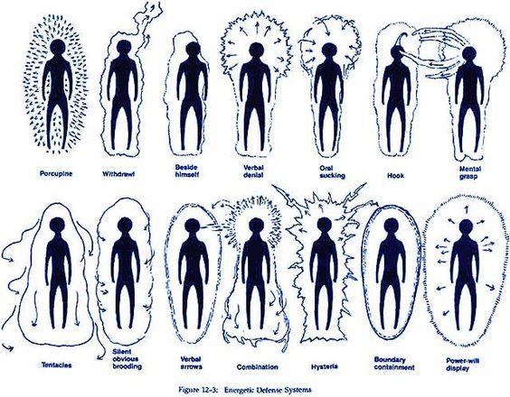Explication et études sur l'aura, comment redonner un coup d'éclat à notre aura, article excellemment bien composé
