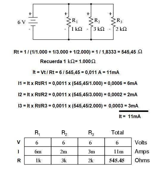 Ejercicio 3 Resistencias En Paralelo Electrotecnia Curso De Electricidad Divisor