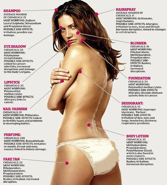 Natural Living...chemicals to avoid in your beauty purchases