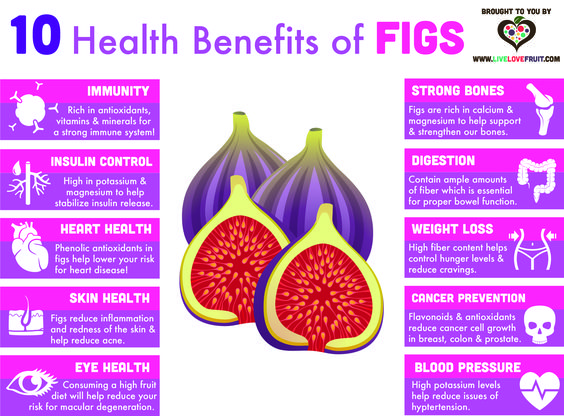 figsbenefits-01