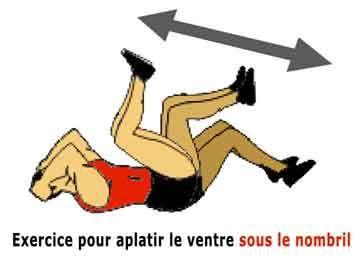 3 Methodes Pour Perdre Du Ventre Et Le Rendre Plat Musculation Abdominaux Abdos Bas Du Ventre Exercice Ventre