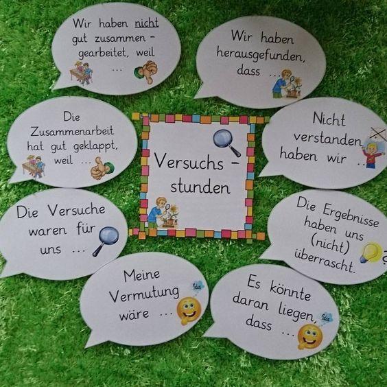 Impulskarten Zur Reflexion In Versuchsstunden Sachunterricht Grundschule Schulideen Grundschule