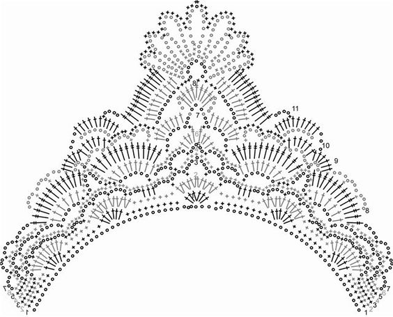 Crown, necklace or collar - diagram