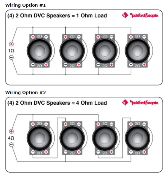 2 Ohm Dual Voice Coil Wiring Diagram:  Dual 4 Ohm Subwoofer Wiring Diagram Free Download