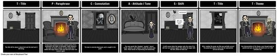 "The Raven by Edgar Allen Poe - TP-CASTT: Follow the TP-CASTT method for ""The Raven"" by using our template for it!"