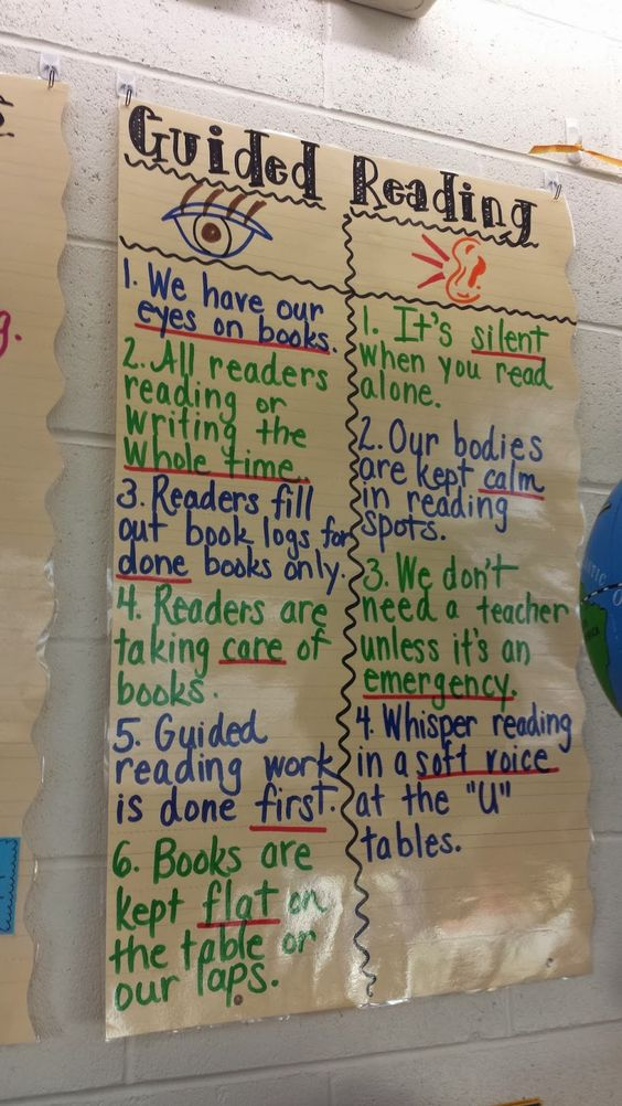 Reading Workshop Anchor Chart Mania!  Guided Reading expectations.  What does it look like?  What does it sound like? This incorporates independent reading time too.