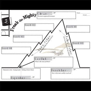 Printables Freak The Mighty Worksheets freak the mighty plot chart organizer diagram arc classroom arc