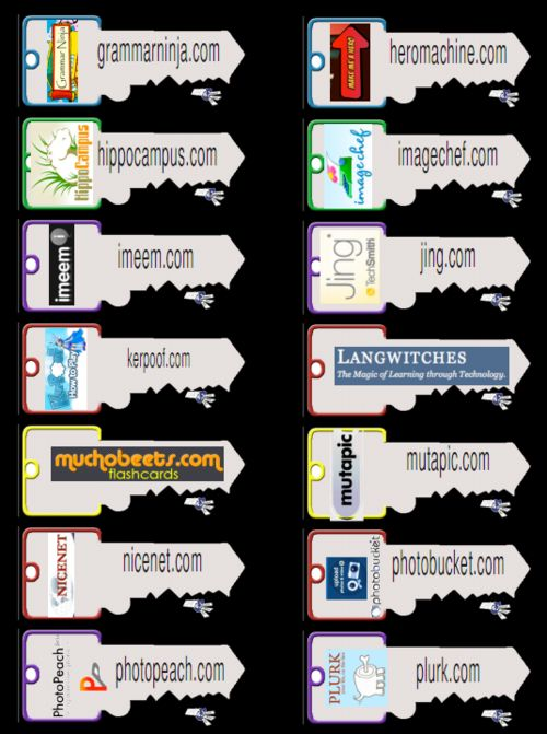 50+ Web 2.0 Keys that you can laminate and carry on your key chain.