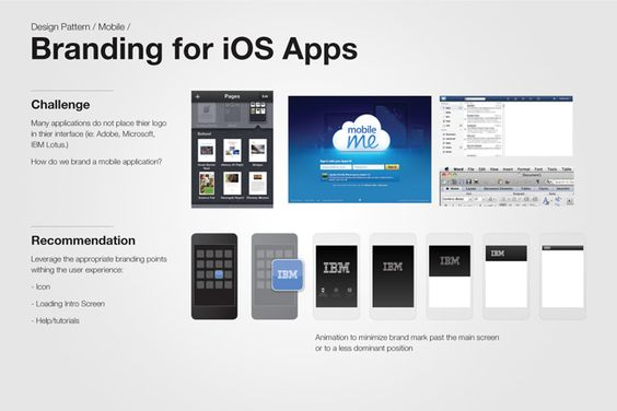 Enterprise Mobile Design Patterns - Portfolio of Anastasia Chung