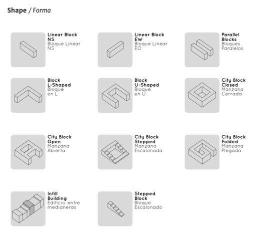 Collective Housing Atlas: um banco de dados sobre habitações coletivas,© Collective Housing Atlas via screenshot