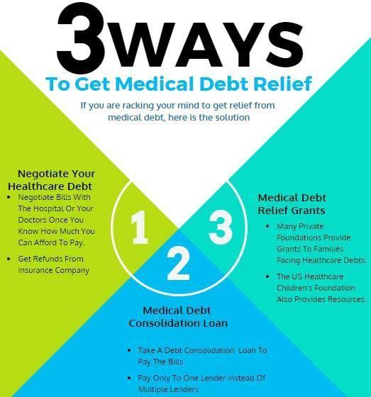 Medical Debt Relief Debt Settlement Lower Your Credit Card