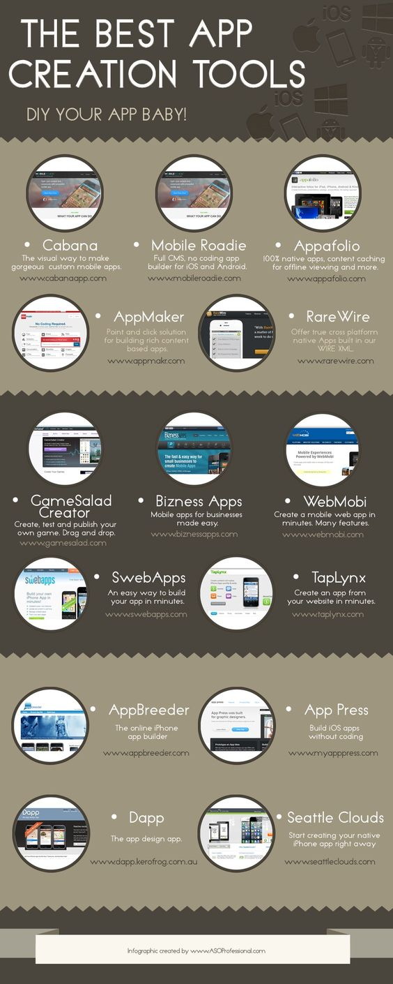 Best App Creation Tools - Usually we think that creating or developing an app is difficult. Well, think twice, now a days it is getting faster and cheaper everyday. There is a huge range of app creation tools, and in this infographic we want to inspire you to go DIY and create your own app.: