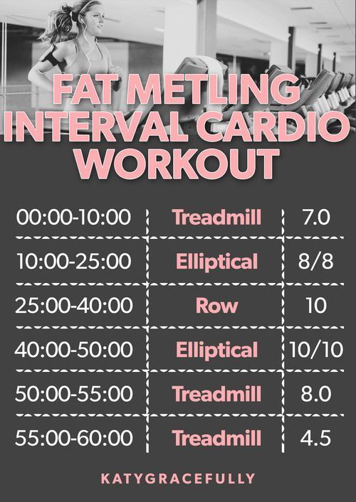 Since It S Winter And I Am 3000 Over Running In The Icy Tundra That Is The London Night Air I Find Myself Gym Cardio Cardio Interval Workout Interval Workout