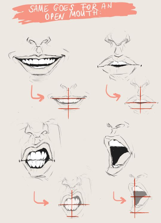 Pin By Rad On Mouths Lips Drawing Drawing Tutorial Face Face Drawing