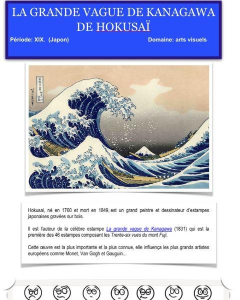 La Grande Vague De Kanagawa Histoire Des Arts : grande, vague, kanagawa, histoire, Monde, Histoire, L'art,, Vague, Kanagawa,, Grande, Kanagawa