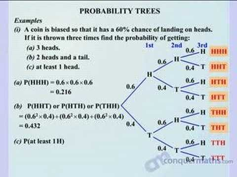 Probability Tree Diagrams Solutions Examples Videos Probability Tree Diagram Worksheet Pdf In 2020 Measurement Worksheets Probability Worksheets Tree Diagram
