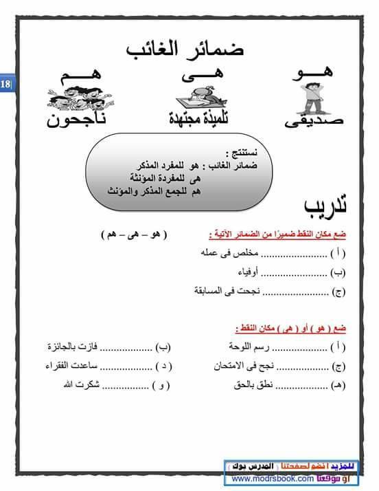 شرح الضمائر للصف الاول الابتدائي شيتات مراجعة و تدريبات موقع Learn Arabic Online Learn Arabic Language Learn Arabic Alphabet