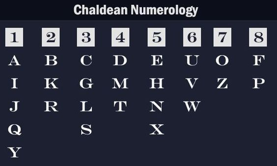 Hindu numerology number 6 picture 3