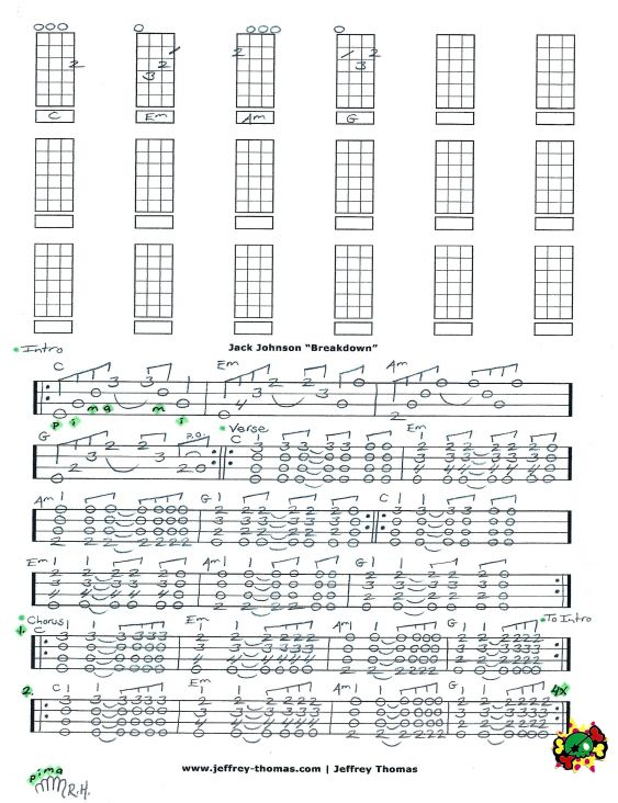 Ukulele photograph ukulele tabs : Ukulele : ukulele tabs chords Ukulele Tabs and Ukulele Tabs Chords ...
