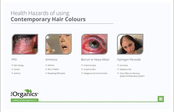 Health Hazards Of Using Contemporary Hair Colours